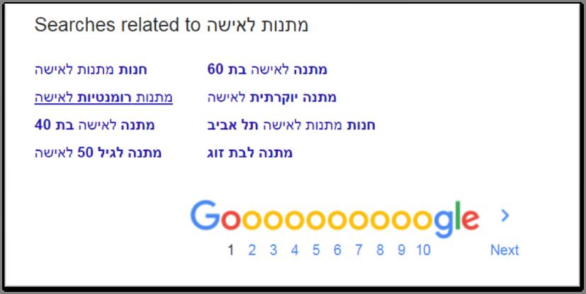 איך למצוא מילות חיפוש 3