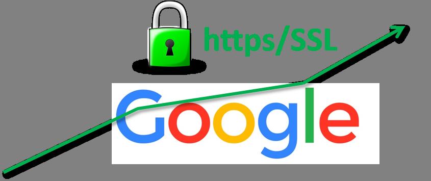 קידום בגוגל ו SSL