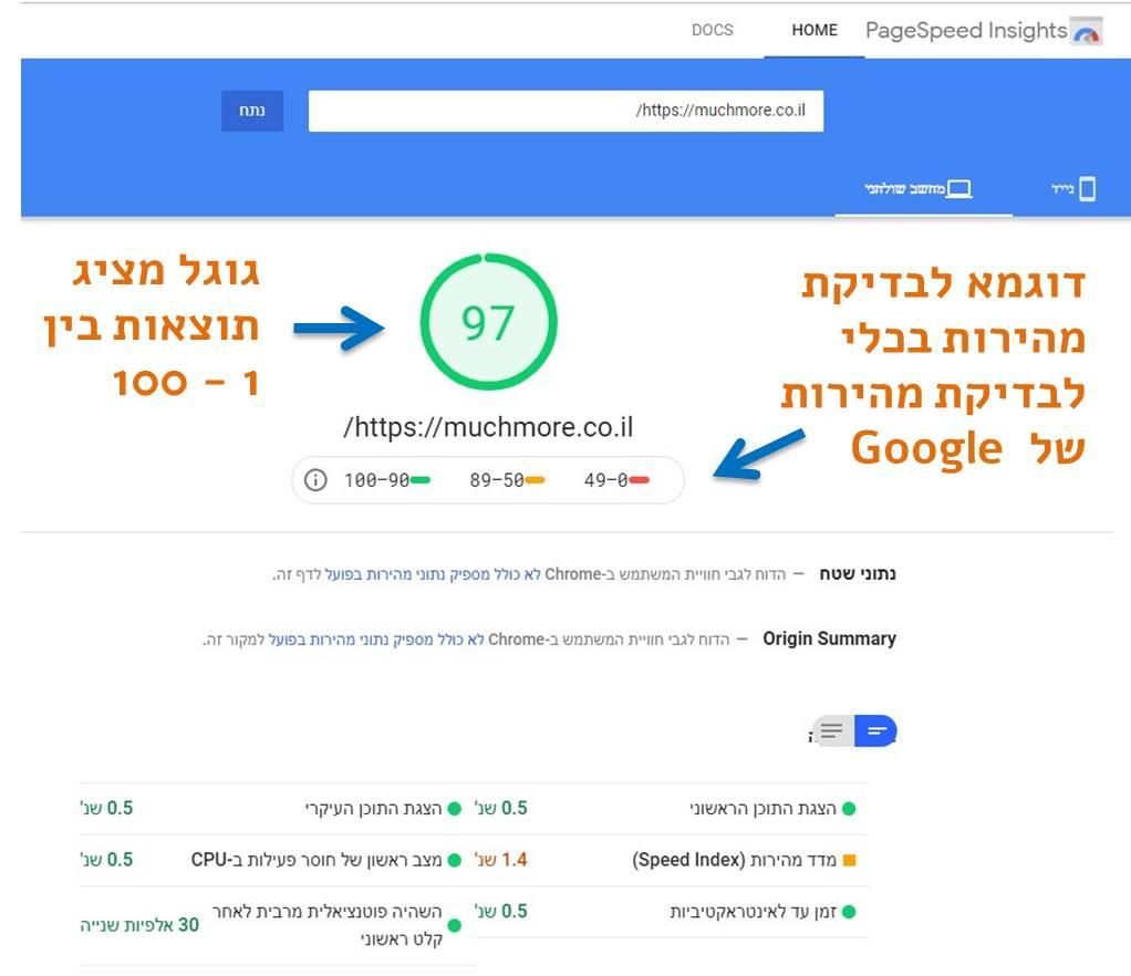 כלי בדיקת המהירות של גוגל