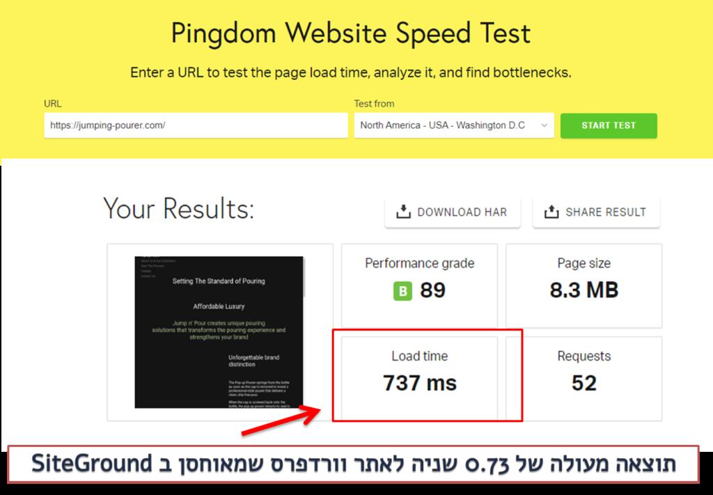 בדיקת מהירות אתר על אחסון של siteground