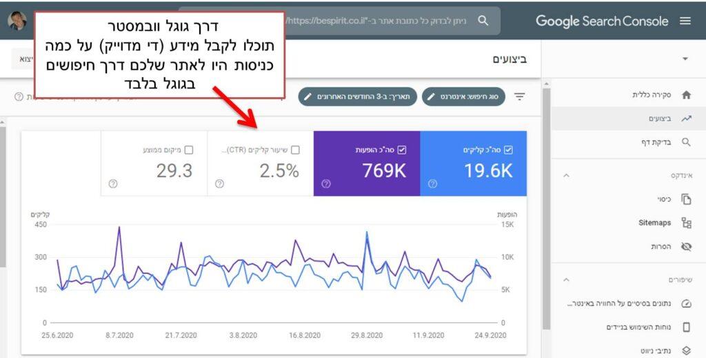 גוגל וובמסטר- חקר מילות חיפוש לפי תאריך